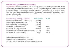 Ingrediënten-Synofit-Premium-Capsules
